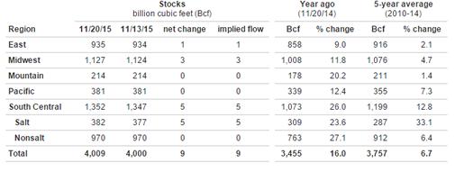 le cours de l'ETF iShares China Large-Cap
