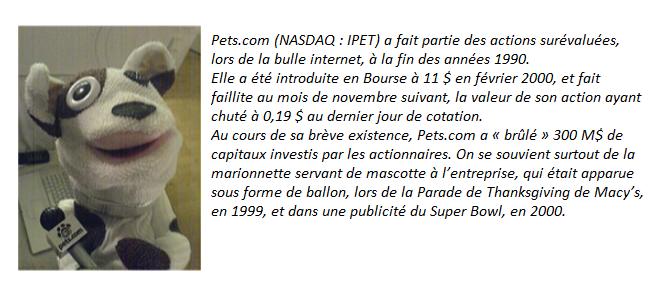 PETS.COM Nasdaq