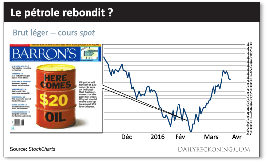 Le pétrole rebondit?