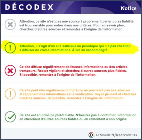 Decodex