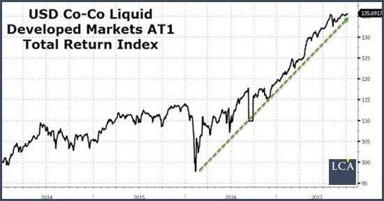 AT1 Goldman Sachs