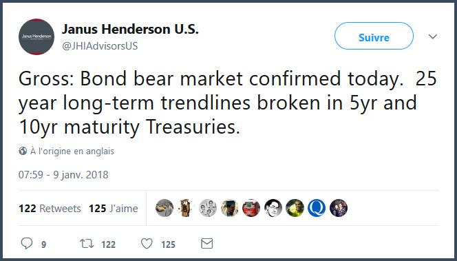 Tweet Janus Henderson