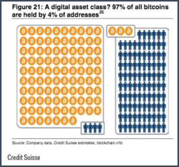 digital asset class bitcoin adresses wallets blockchain