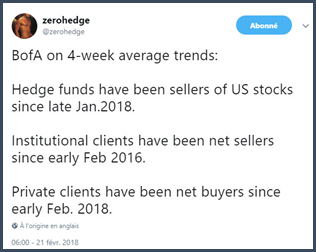 Hedges Funds