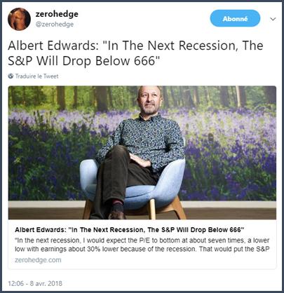 L'analyste s'attend à ce que le S&P500 prenne un sacré coup derrière les oreilles lors de la prochaine récession, pour descendre encore plus bas que lors du dernier krach.