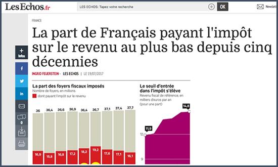 impôts - part de français payant l'impot sur le revenu au plus bas depuis 5 décennies