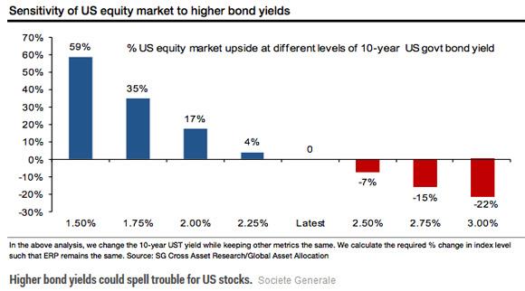 marchés actions