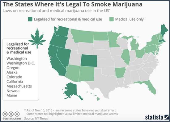legislation cannabis